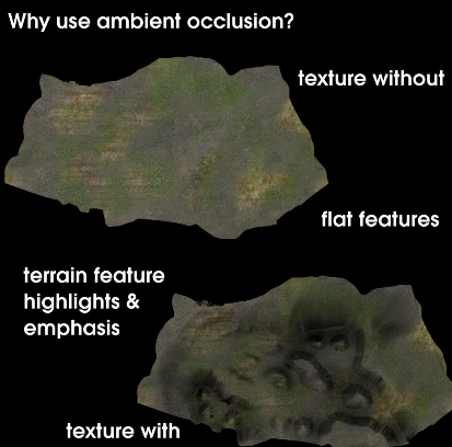 why_use_ambient_occlusion